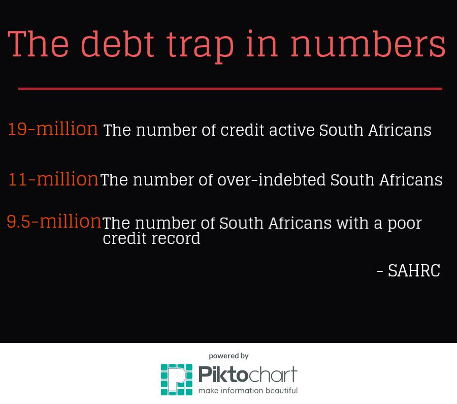 """risks to investment and dealing with debt in an african nation East african nation's $151 billion debt pile could hit economic growth because of reduced public investment of debt posed """"a risk of higher."""