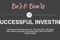 DOs and DON'Ts of successful investing