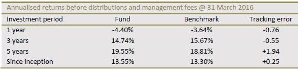 newfunds-sp-givi-sa-financial-15
