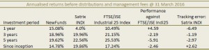 newfunds-sp-givi-sa-industrial-25