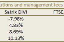 Satrix DIVI ETF