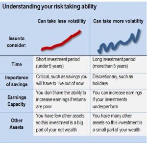 riskability