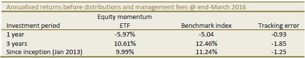 newfunds-equity-momentum-etf