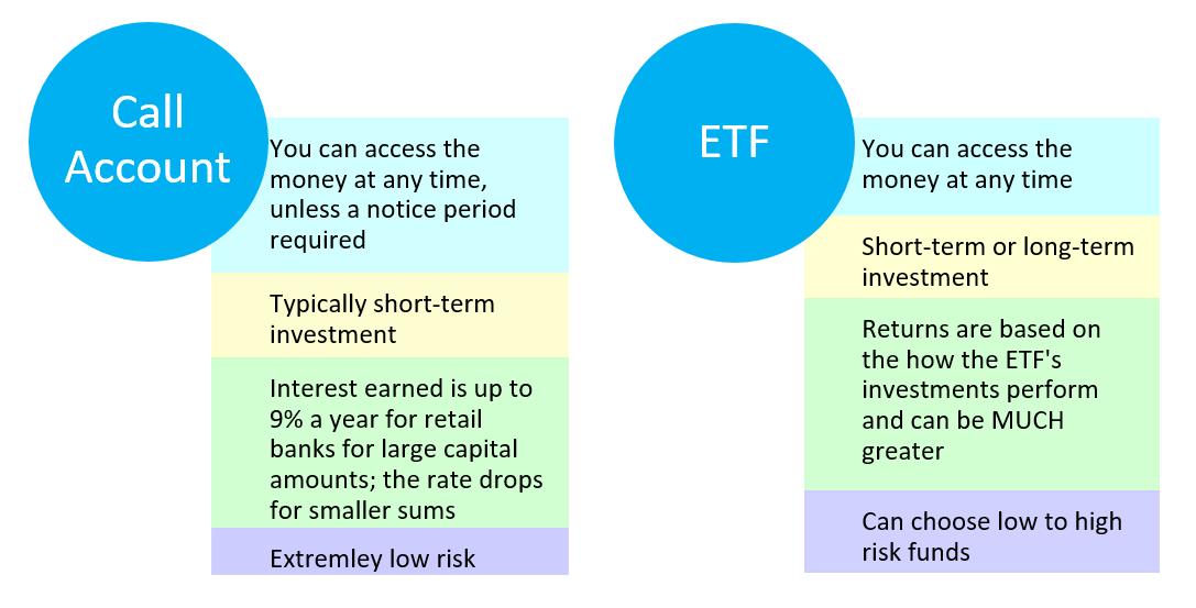 CA vs ETFs